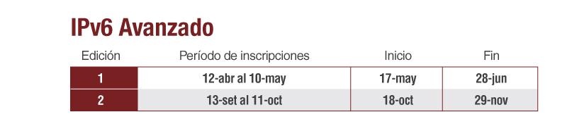 IPv6 Avanzado